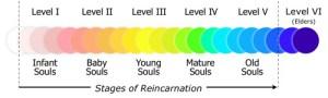 soul-age-colours-3-500