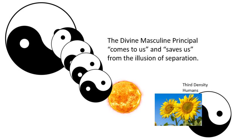 yin yang, 3